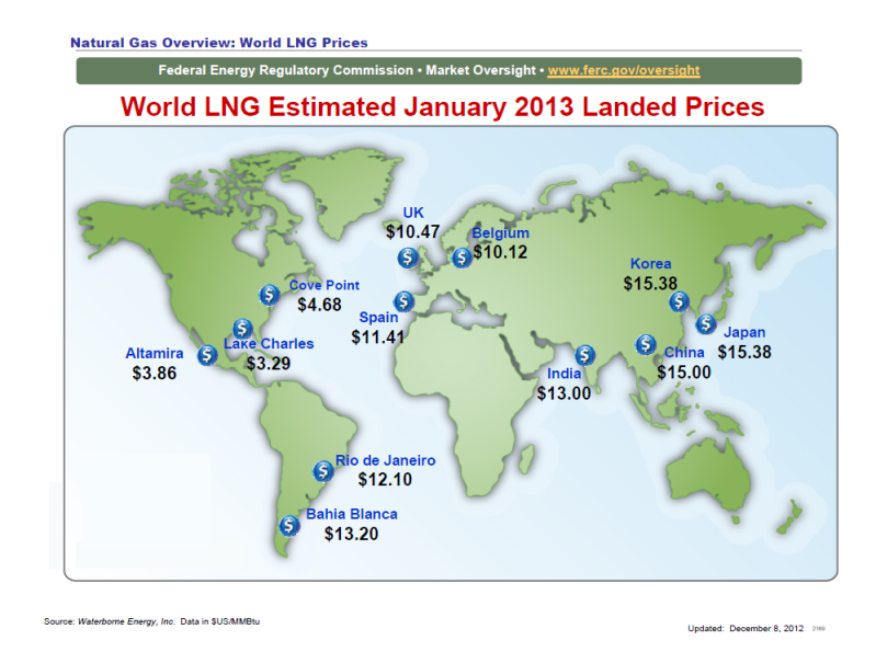 Global lng market trends and future outlook energy routes 12 world lng prices january gumiabroncs Choice Image